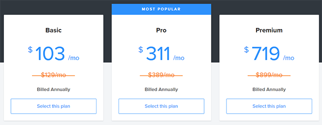 Kajabi Pricing