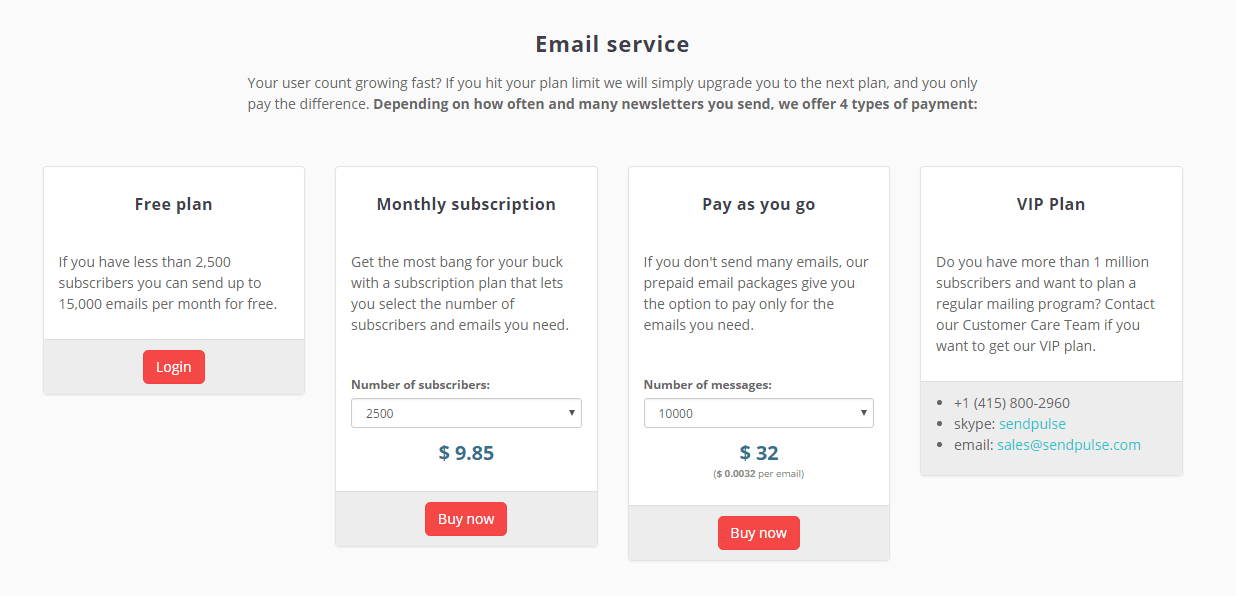Email Pricing