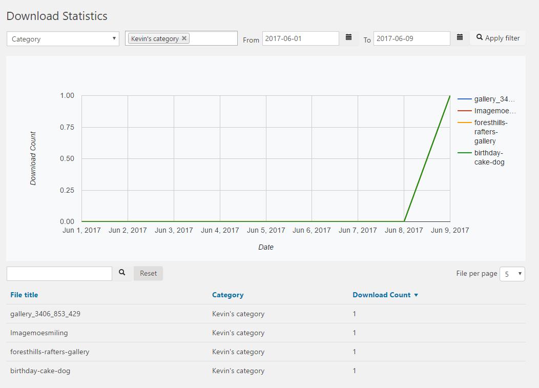 WP File Download Statistics