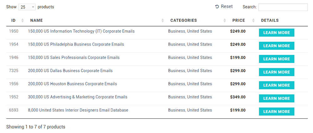 USA Email List Pricing