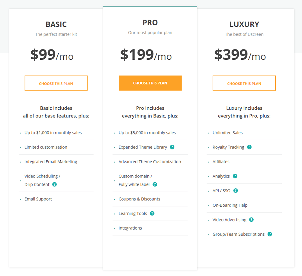 Uscreen Pricing