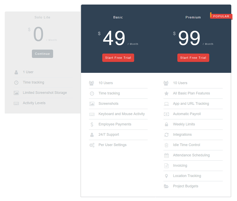 Hubstaff Pricing for Ten Users