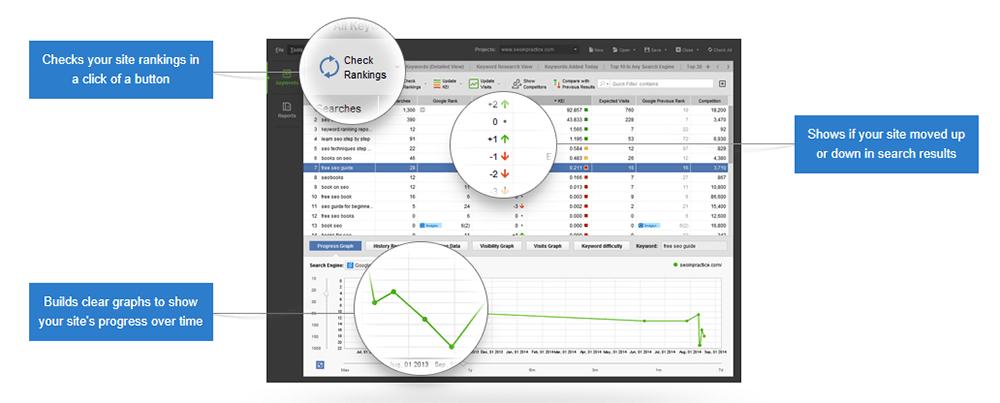 SEO Power Suite Rank Tracker