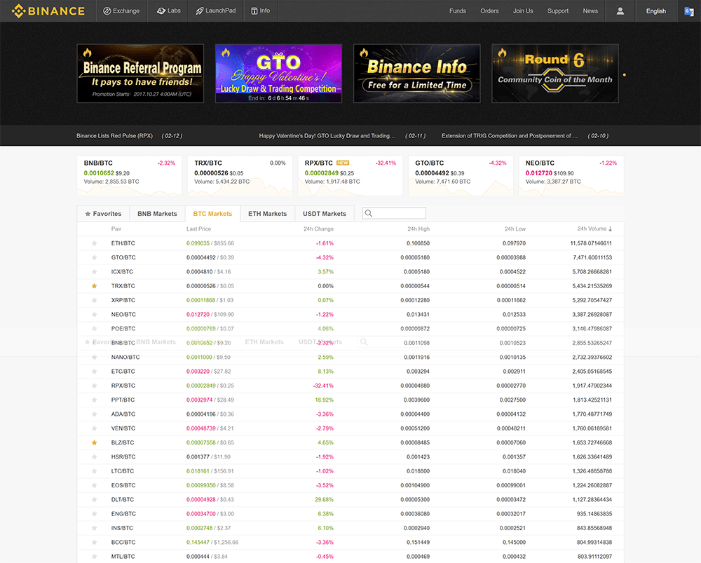 Binance Currency List