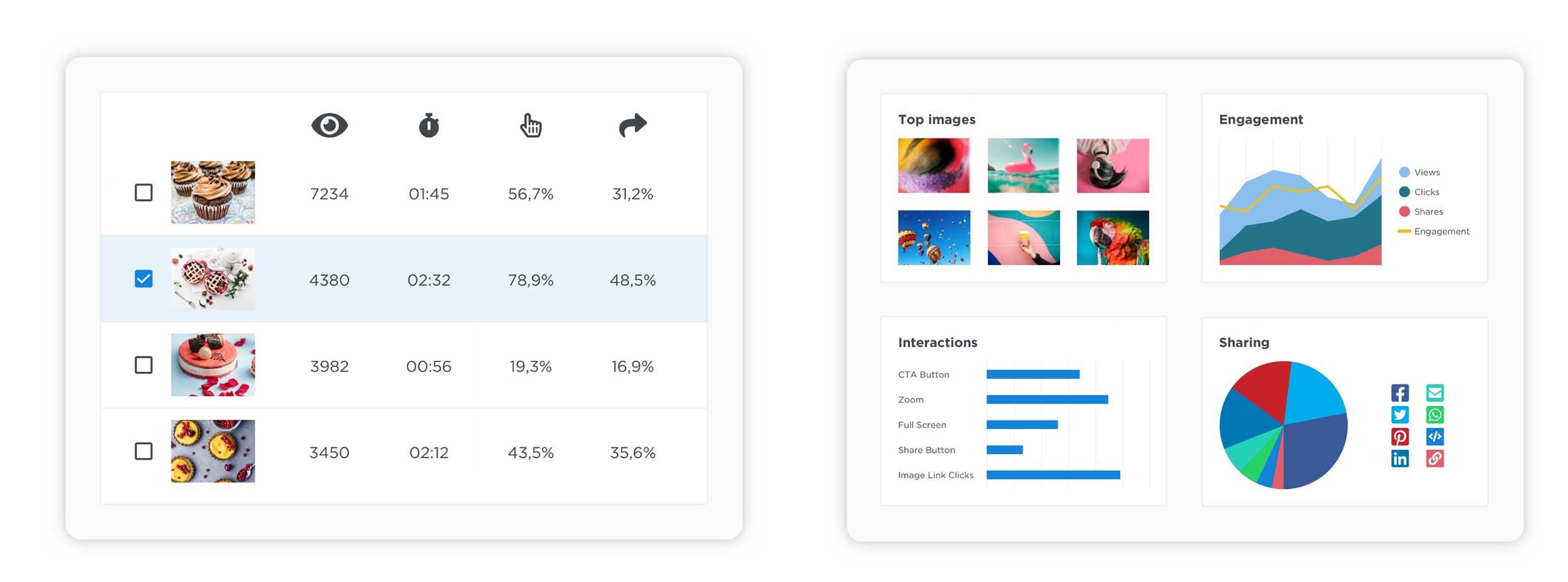 SmartFrame Analytics