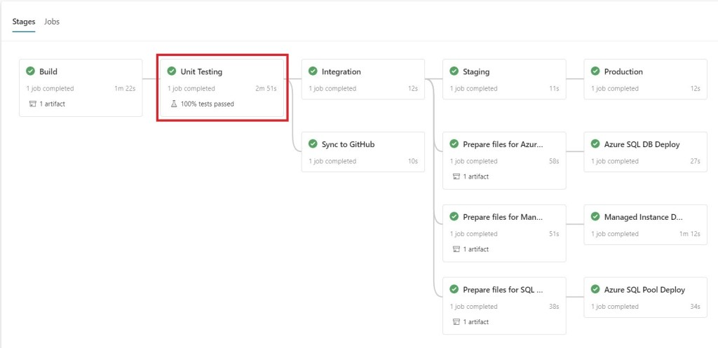Perform unit tests on an Azure Synapse Analytics dedicated SQL Pool