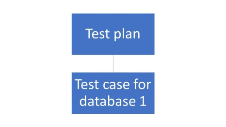 Simple test plan that can be used in Azure Test Plans