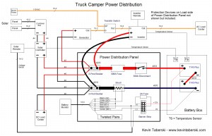 Truck Camper Inverter > Kevin Taberski