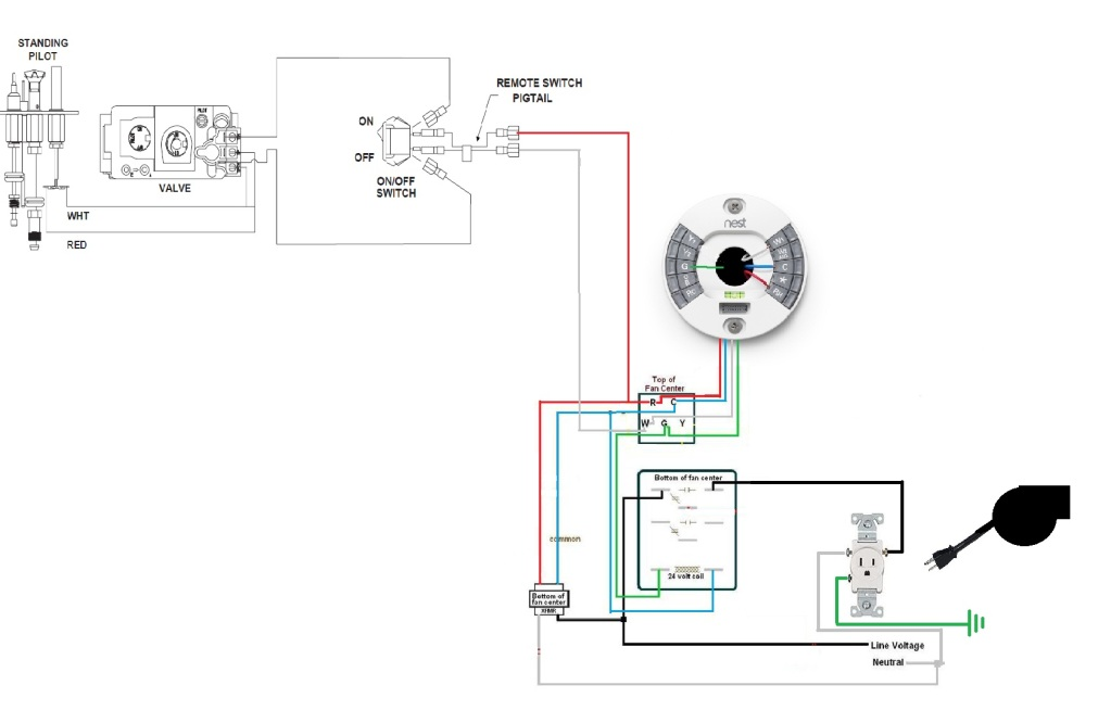 The Nest Thermostat Wiring Diagram Nest Thermostat