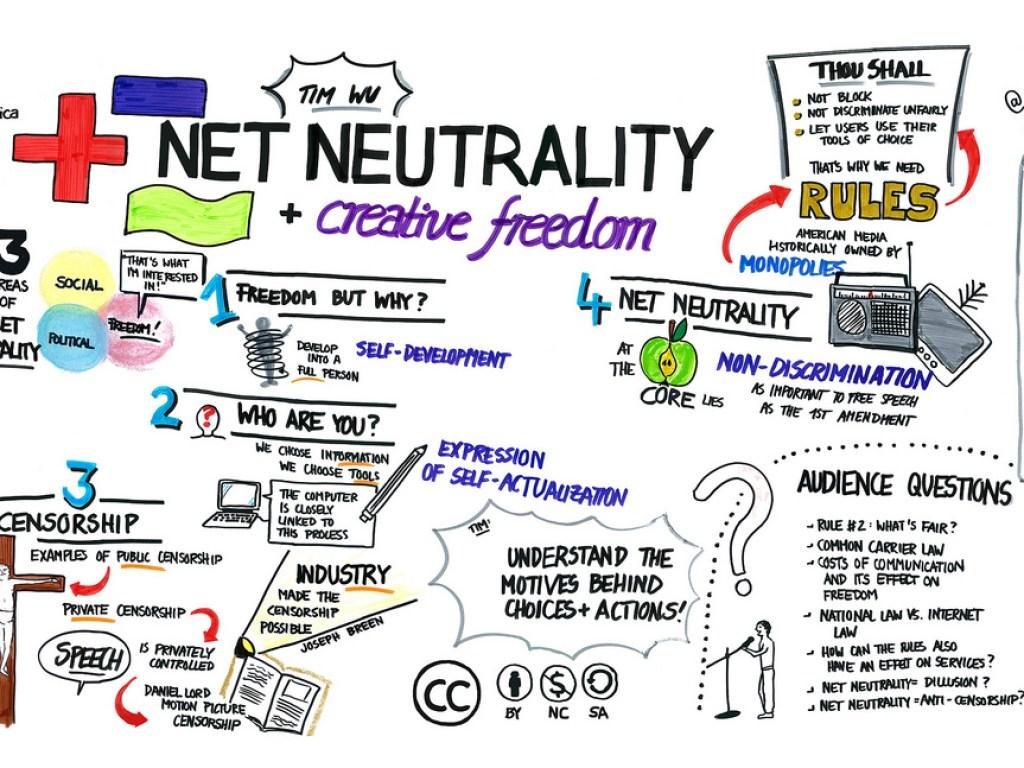 neutralidad de la red 2