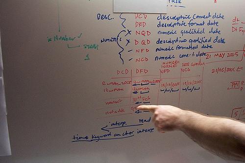 analisis de datos - prudencia en el análisis de datos