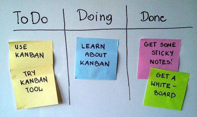 productividad personal - kanban