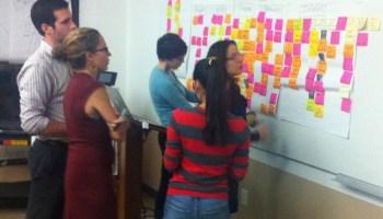 design thinking post-its