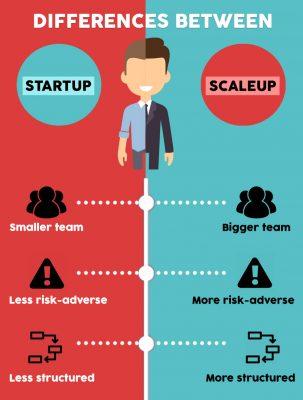 cambios en equipo - startup en crecimiento