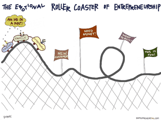 #entrepreneurfail EmotionalRollerCoaster