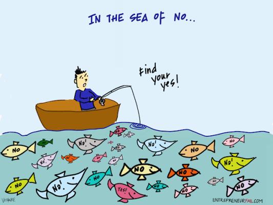 #entrepreneurfail Find your yes - decir no a una startup