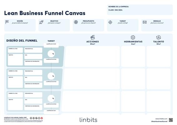 Lean Business Funnel Canvas