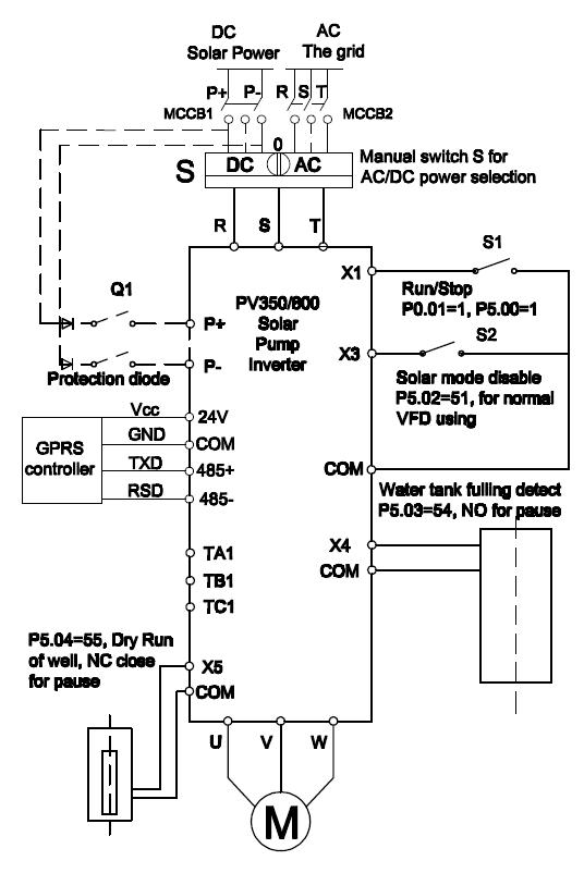 PSD350/800 solar pump inverter IP54/IP65