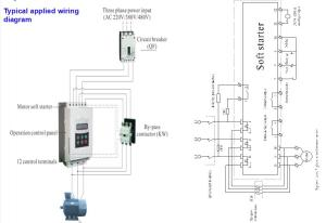 KEWO EMGJ motor soft starter is a new type motor starting and protection device that is