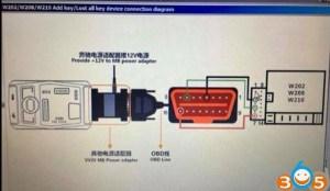 VVDI MB Tool W202 W208 W210 All Keys Lost Wiring Diagram | Car Key Programmer