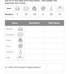 Grade 5 Maths Worksheets I Data Handling - key2practice Workbooks [ 2560 x 1810 Pixel ]