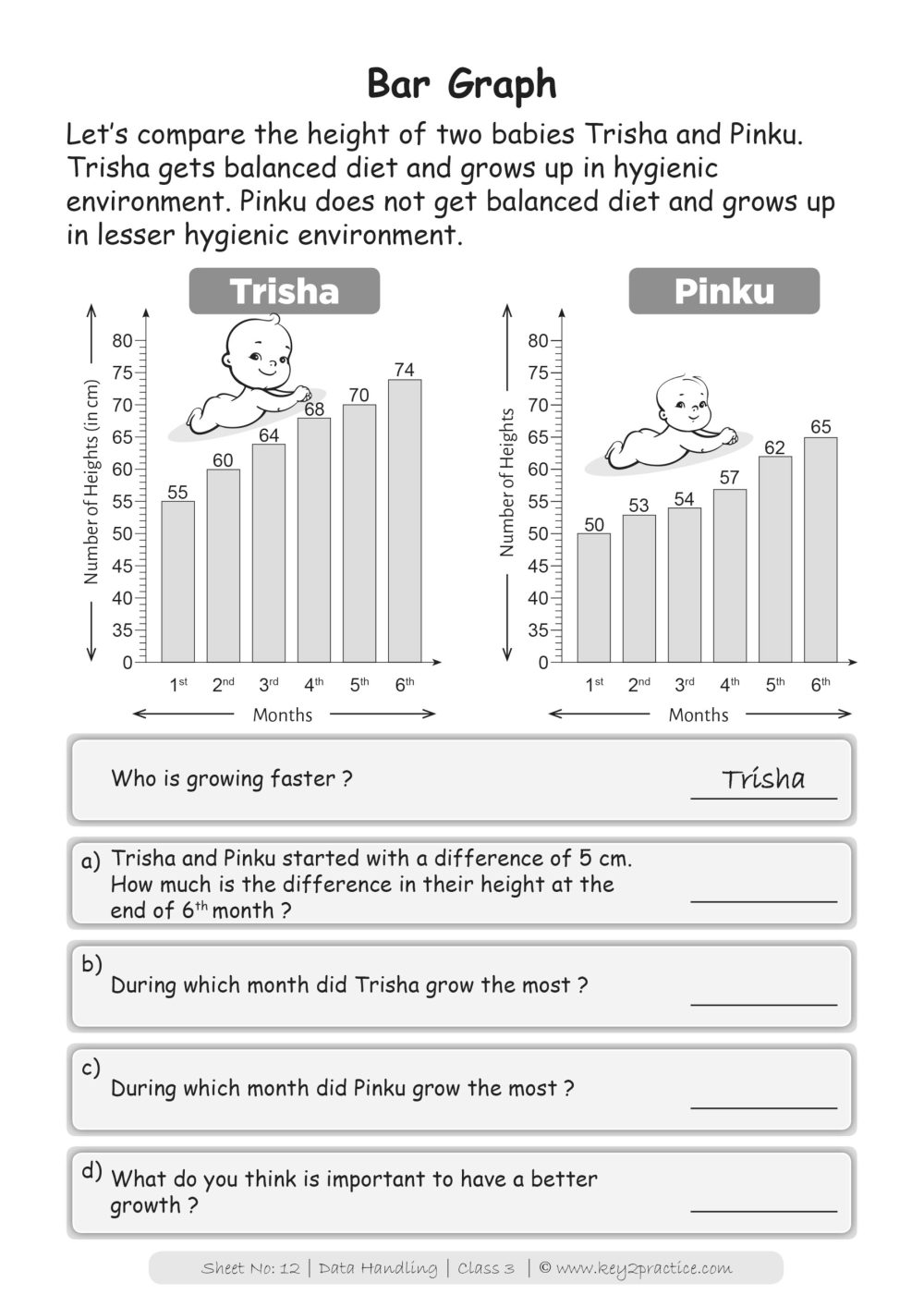 medium resolution of Bar Graph Grade 3 I Maths Worksheets - key2practice Workbooks