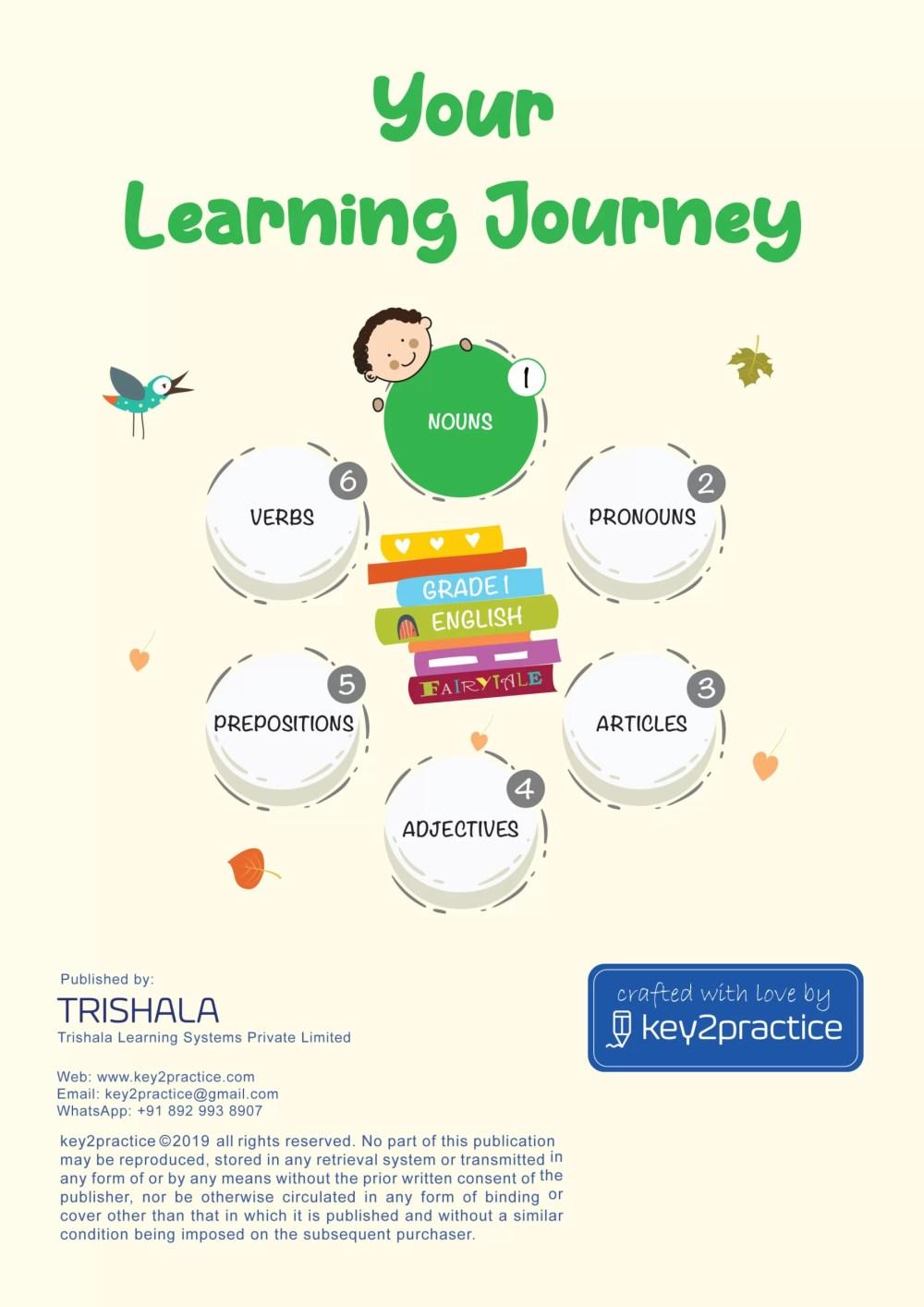 medium resolution of Grade 2 Nouns worksheets I English - key2practice Workbooks