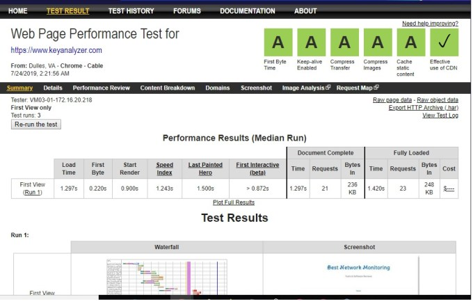 Web Page Performance Test for