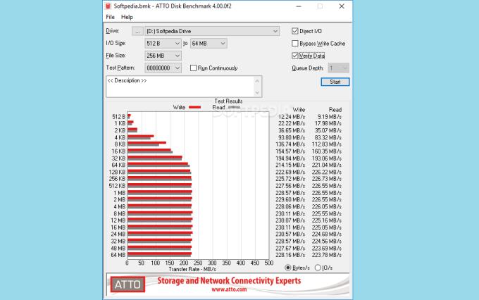 6 Best Hard Drive Speed Test Softwares Ssd Hdd Hard Disk