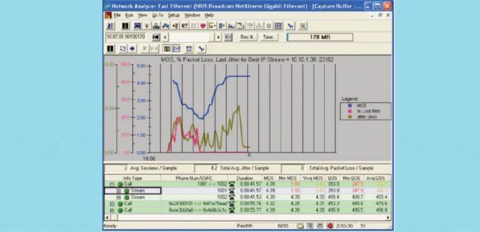 JDSU Network Analyzer Fast Ethernet