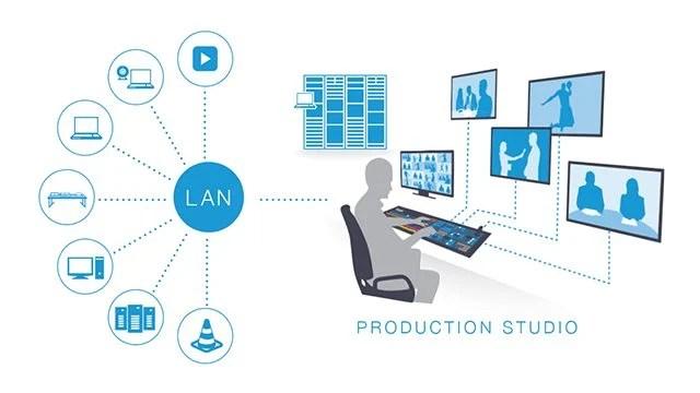 Key-Code-NewTek-NDI-Broadcast2Post-Web-Series-Ep2