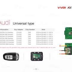 Free Wiring Diagram Tool Club Car Golf Cart Lights Vvdi Key Remote Unlock Cutting