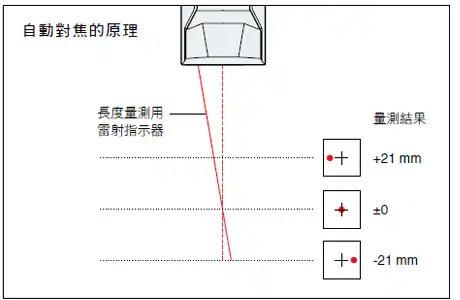 3 軸混合式雷射刻印機 : 自動對焦3 軸控制   KEYENCE 臺灣基恩斯