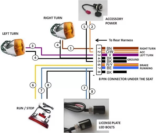 Softail Rear Light Wiring Diagram on