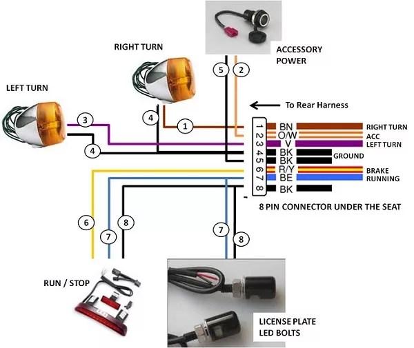 Harley Tail Light Wiring Diagram Wiring Diagrams Loot Metal A Loot Metal A Alcuoredeldiabete It