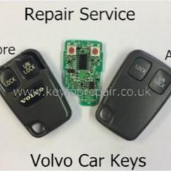 Garage Door Remote Programming Honeywell Central Heating Programmer Wiring Diagram Volvo 2 Button Key Fob Repair-s40 V40 S70 C70 V70 Etc