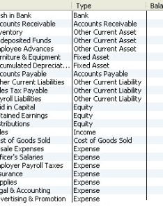 Image showing part of  chart accounts listing also overview accounting  double entry bookkeeping rh keynotesupport