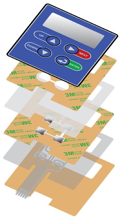 Membrane Overlays Manufacturer - Design/Guide
