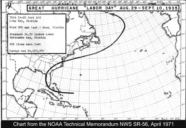 HT47-1935 Hurricane
