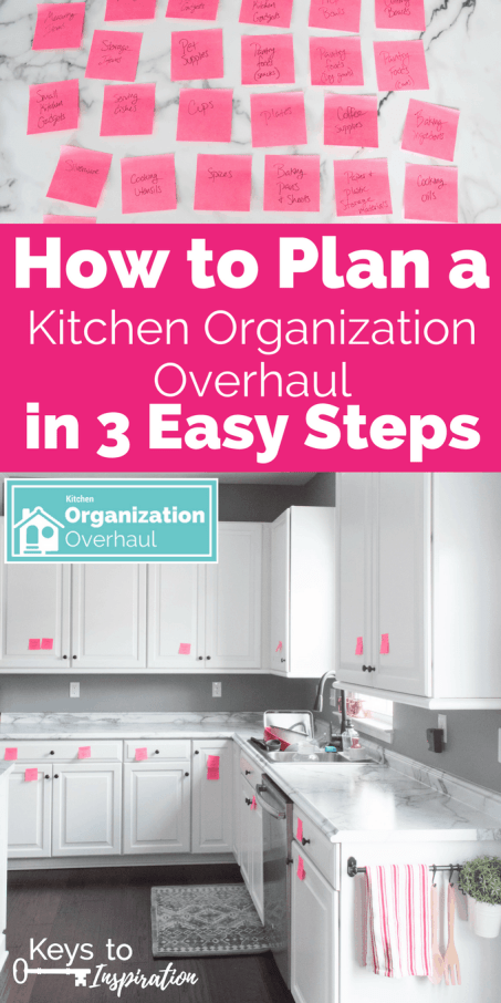 How to plan a kitchen organization overhaul. Get your kitchen organized by first making a solid plan. Use this sticky note hack to figure out where everything should go.