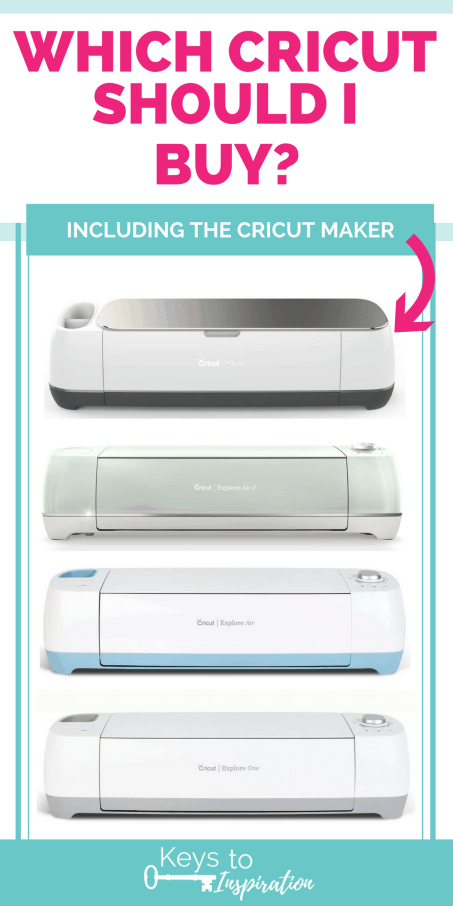 Which Cricut Should I Buy? » Keys To Inspiration