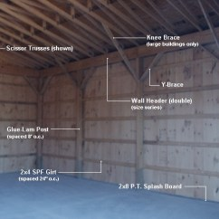 Wiring Diagram For House Lights 1991 Mustang Alternator Pole Barn Construction | Post Frame Barns & Buildings Specs