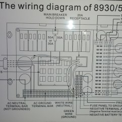 Wfco Rv Converter Wiring Diagram 7 Pin Trailer Socket Ireland Magnum 3000w Inverter In 50amp System Keystone Forums