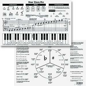 These 'piano stickers' make it so easy to find the right