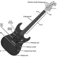 Guitar Parts Diagram 1993 Nissan 240sx Radio Wiring Of A Showing All Keytarhq