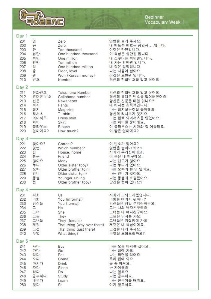 Beginner Vocabulary Section
