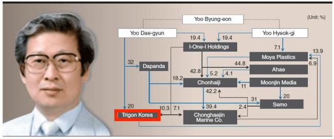 06.04-trigon-korea