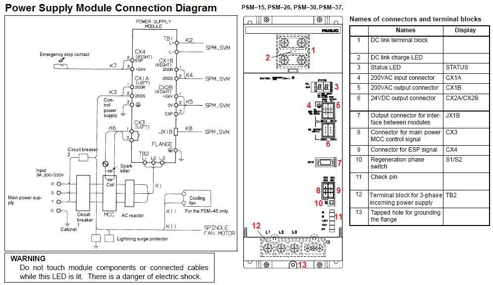 Fanuc Alpha Power Supply, Spindle Amplifier, Servo
