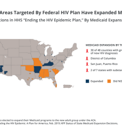 counties targeted by hhs plan to end hiv epidemic medicaid expansion medicaid hiv [ 1028 x 768 Pixel ]