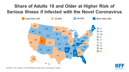 About 4 in 10 Adults in the U.S. Are At Greater Risk of Developing ...